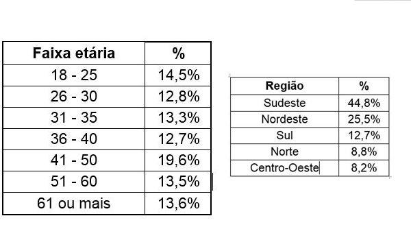Crise no Brasil Inadimplencia do Consumidor
